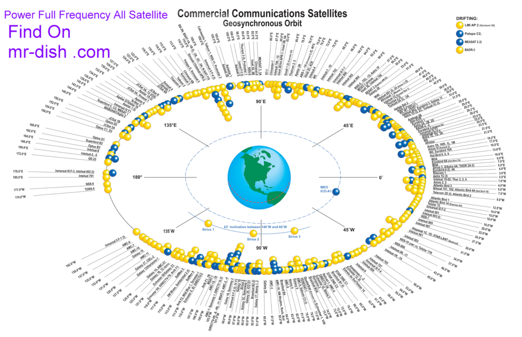 Satellites Search